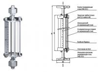 Калибровочный цилиндр для дозировочных насосов